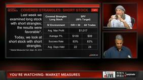 Covered Strangles: Short Stock