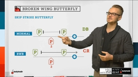 Trading Strategy | Broken Wing Butterfly