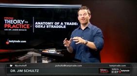 Anatomy of a Trade: GDXJ Straddle