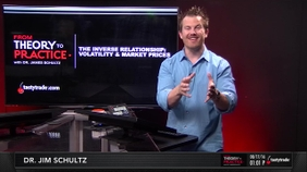 The Inverse Relationship: Volatility & Market Prices