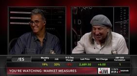 Decreasing Your Profit/Loss Volatility