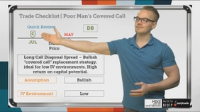 Trade Checklist | Poor Man's Covered Call