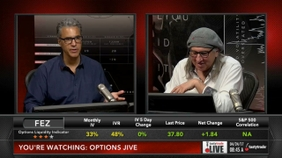 Bond Volatility (TYVIX)