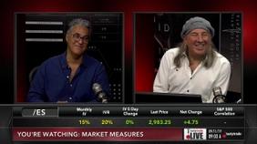Managing Tough Trades