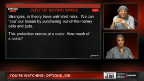 Cost of Buying Wings