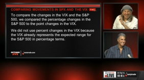 Comparing Movements in SPX and the VIX