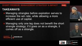 Short Premium: Management Strategy & Impact
