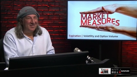 Expiration | Volatility and Option Volume