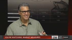 Intraday Implied Volatility Rank: S&P 500