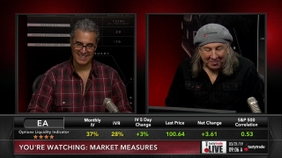 Volatility Arbitrage for Retail Traders?