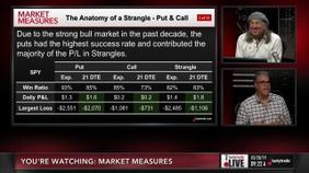 The Anatomy of a Strangle - Put and Call
