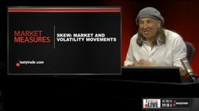 SKEW: Market and Volatility Movements