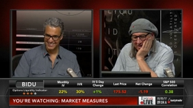 Defined Risk Trades and IVR