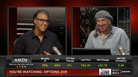 Using Implied Volatility to Our Advantage