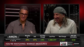 Managing Winners or Losers -  Volatility Comparison