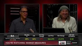 Managing Earlier - Volatility