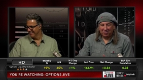 Implied Volatility & Two Types of Reversion