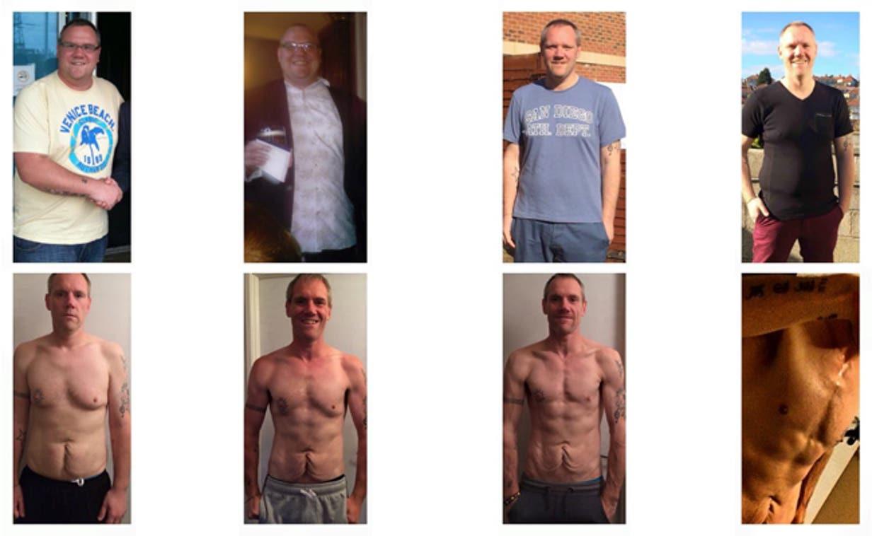 Ian transformation