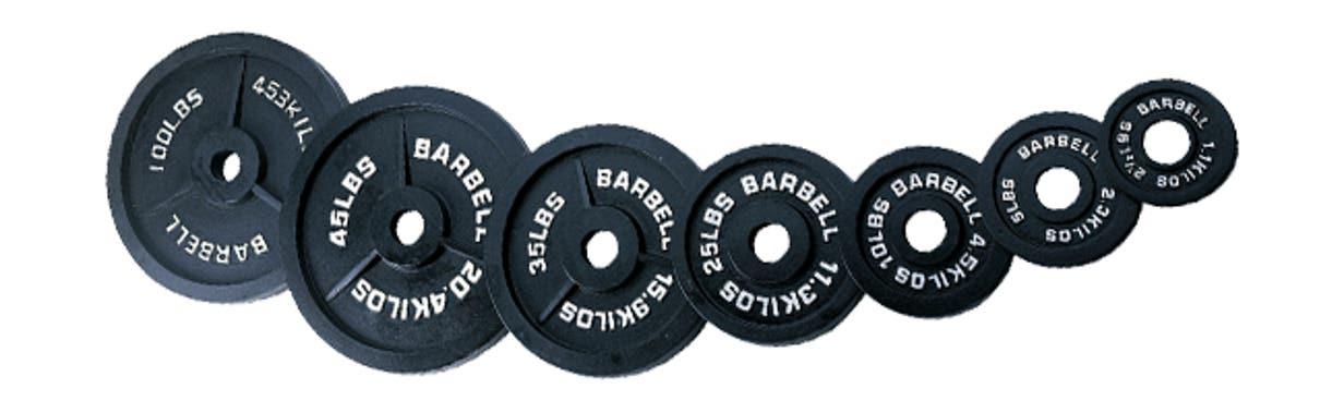 p6(weights)