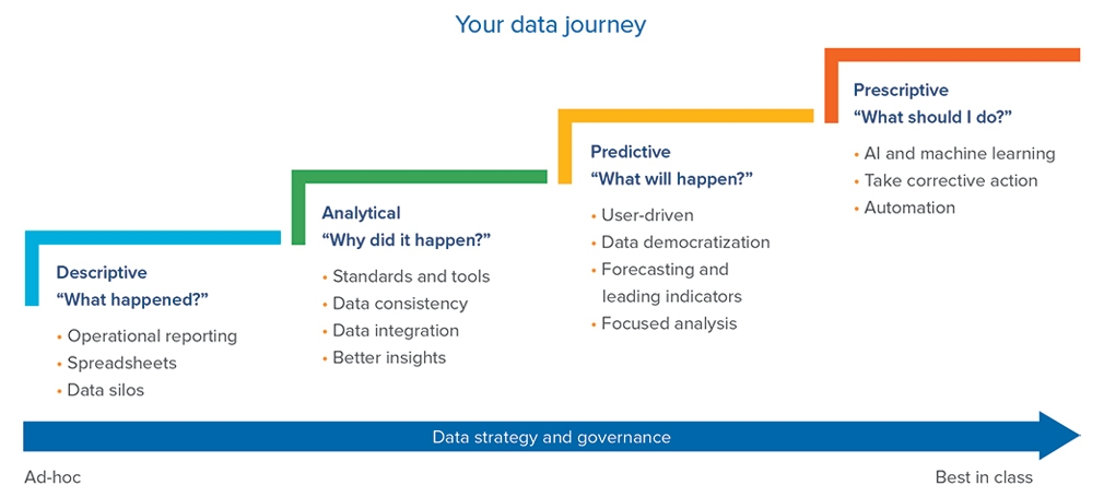 Your_Data_Journey.jpg