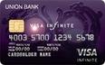 聯邦銀行 無限卡
