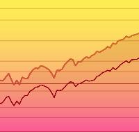 A vueltas con la estrategia momentum
