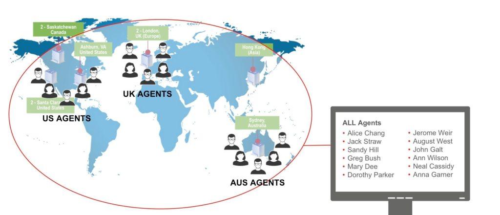 Global Contact Center blog image 4