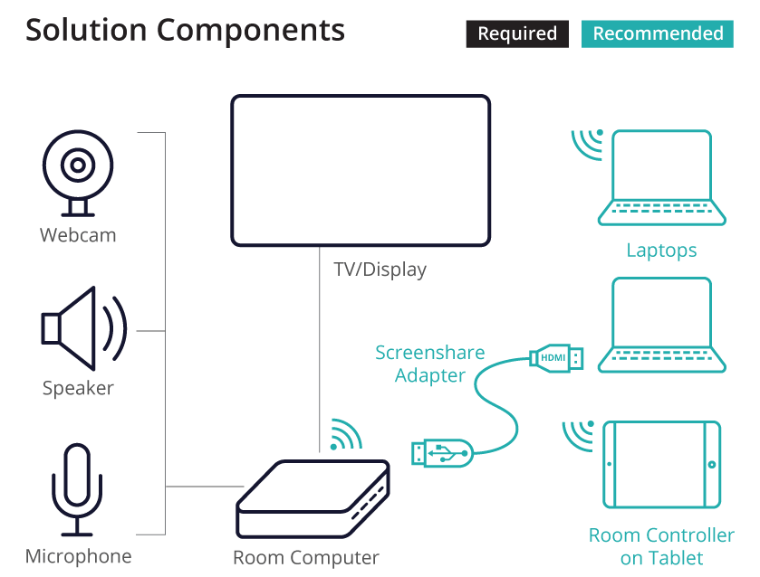 Meeting-Rooms-Components-A.png