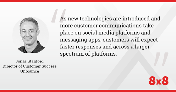 As new technologies are introduced and more customer communications take place on social media platforms and messaging apps, customers will expect faster responses and across a larger spectrum of platforms.