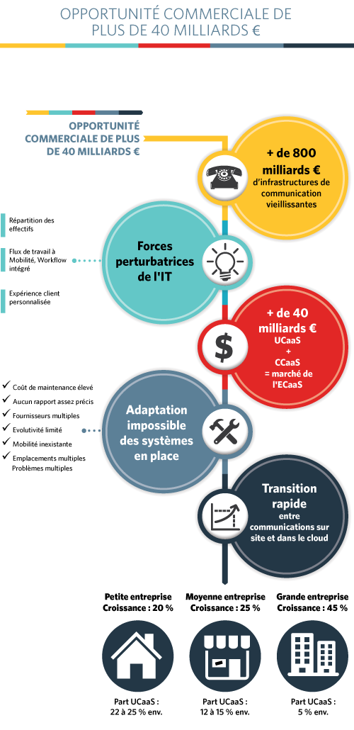 Channel-Partner-Infographic_fr-FR-v2.png
