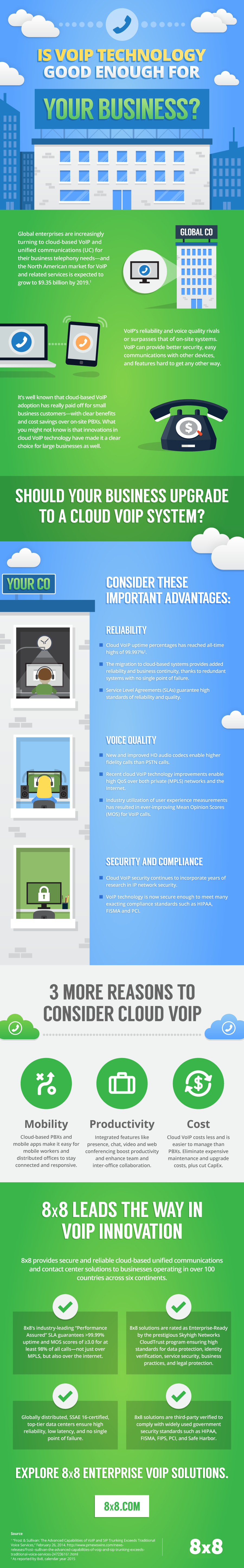 8x8-VoIP-jan2016-infographic