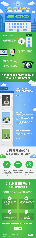 8x8-VoIP-jan2016-infographic-v6-B-900