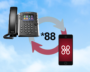 business phone service: call flip