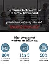 Infographic_UK_Rethinking_Tech_Central_Government_thumbnnail.jpg