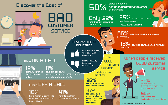 infographic-uk-customer-survey-640w.png