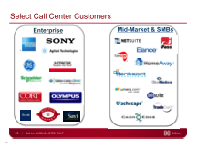 call_center_customers