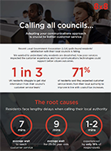 8x8_UK_calling-all-councils-infographic_thumbnail.png