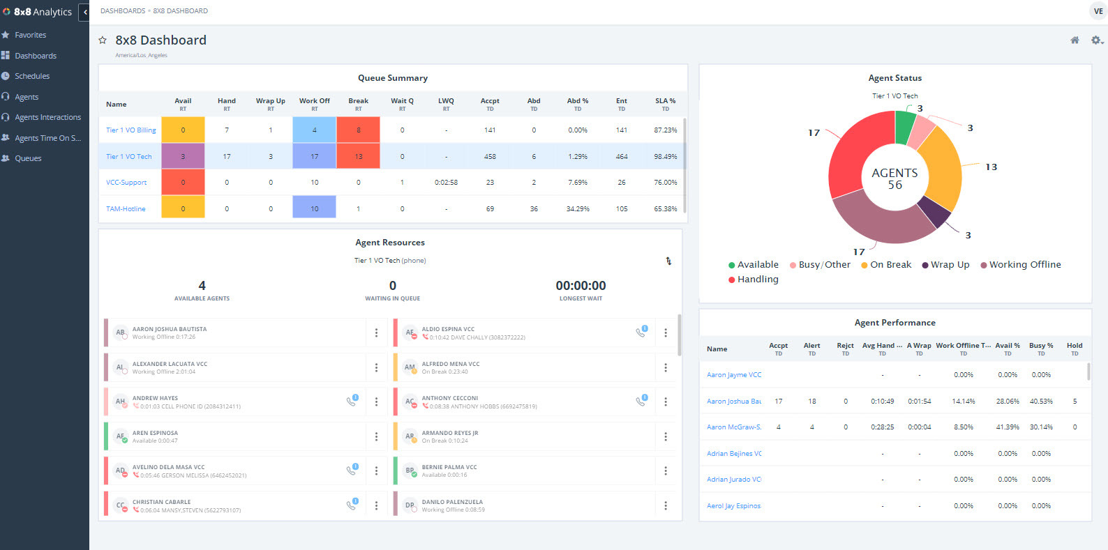 Virtual Contact Center Analytics Big Picture Dashboard