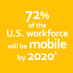 us-mobile-workforce-stat-white-on-yellow-150x150.png