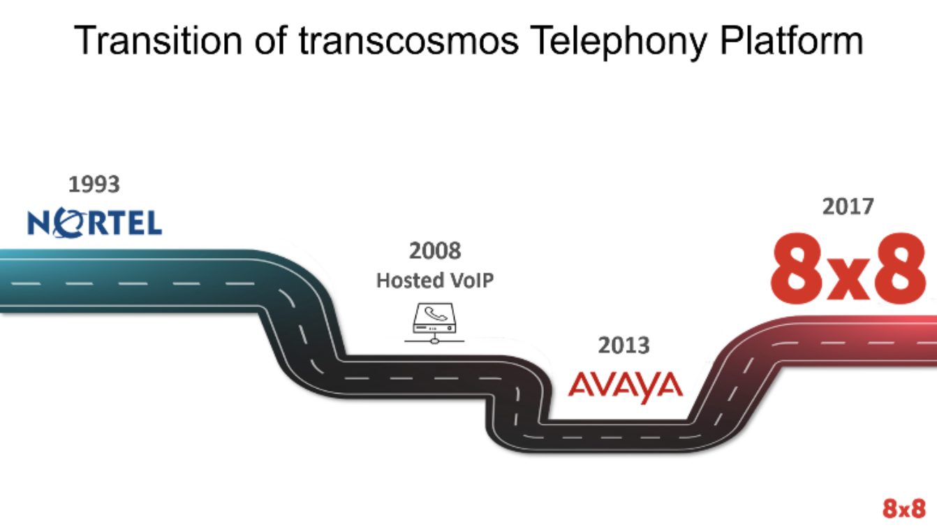 transcosmos-journey.png