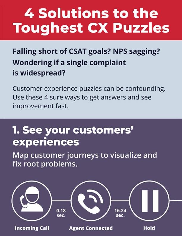 8x8_CX_Analytics_Puzzle_Infographic_11212019-thumbnail.jpg