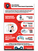 cc-benchmark-infographic-feature-thumb.png