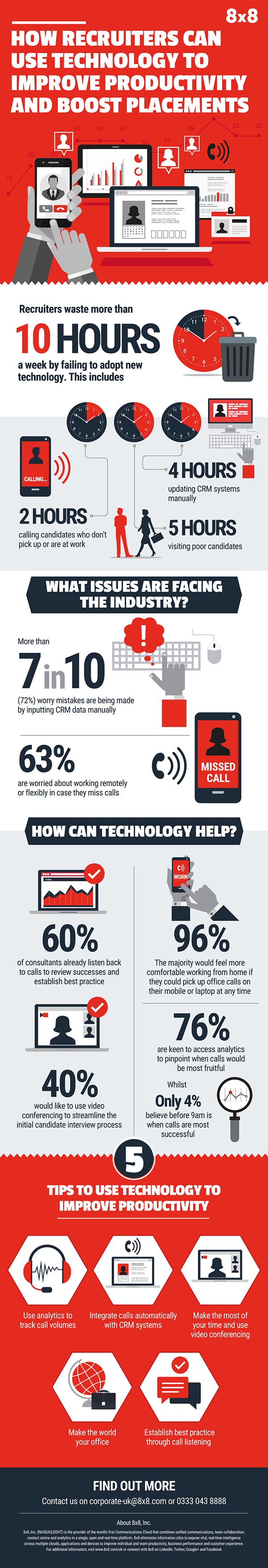 8x8-Infographic-How-recruiters-can-use-technology-to-improve-productivity-and-boost-placements-FINAL-v3.png