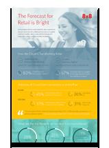 thumbnail of retail infographic