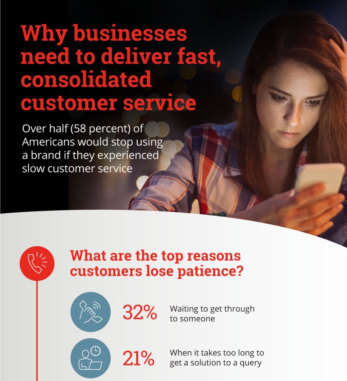 Why-businesses-need-to-deliver-fast-consolidated-customer-service-preview.jpg