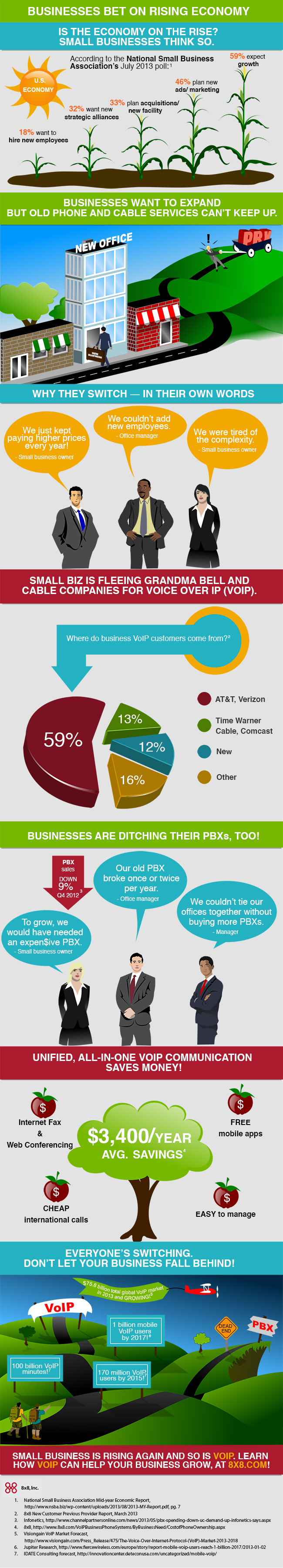 VoIP Business Phone Service Infographic