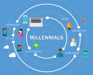 millennials-300x240 (1)