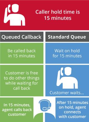 queued-callback