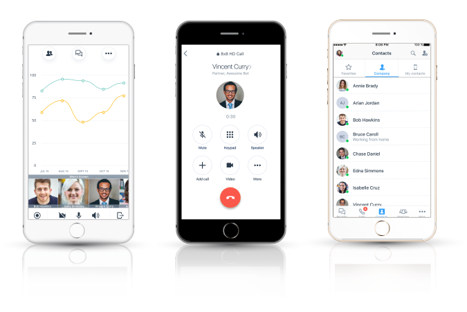 VoIP Mobile App for iOS, iPhone and iPad | 8x8, Inc