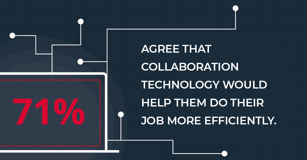 71-percent-agree-collaboration-efficient.png